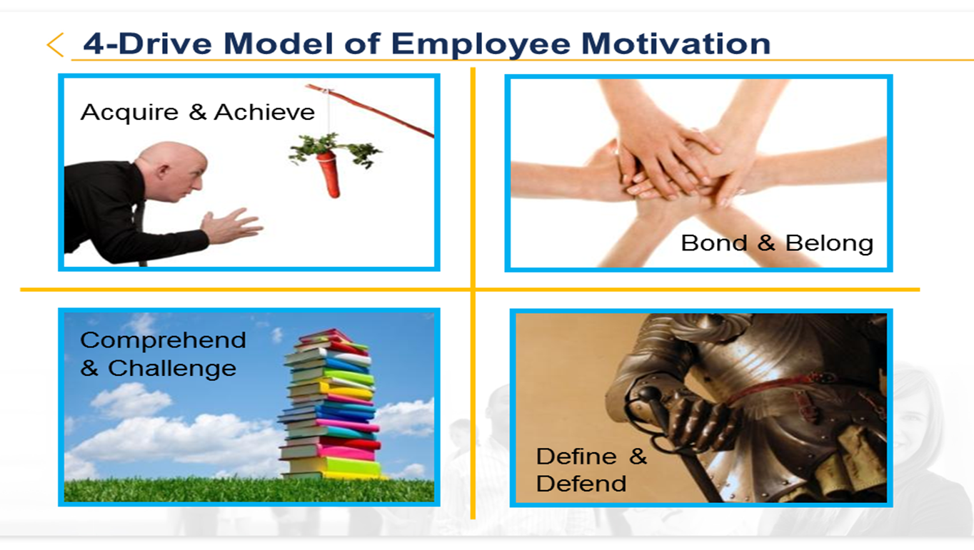 "employee motivation The fine print the total motivation surveys are free and take about 5 minutes to complete before you start remember: there isn't a grade there are no ""good."