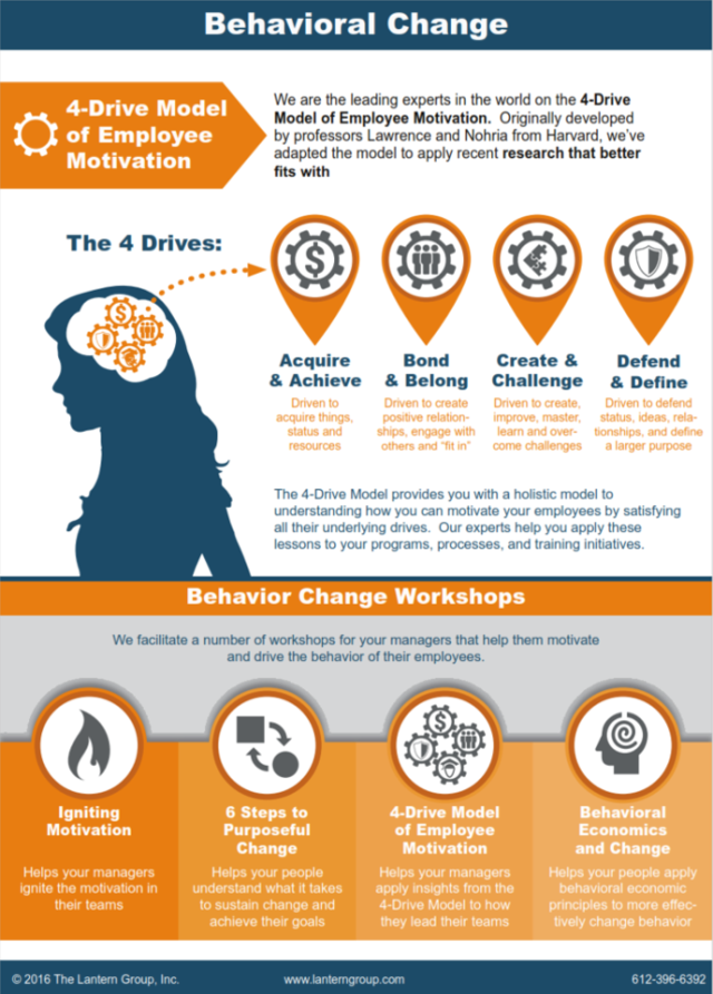 Behavioral Change - page 2