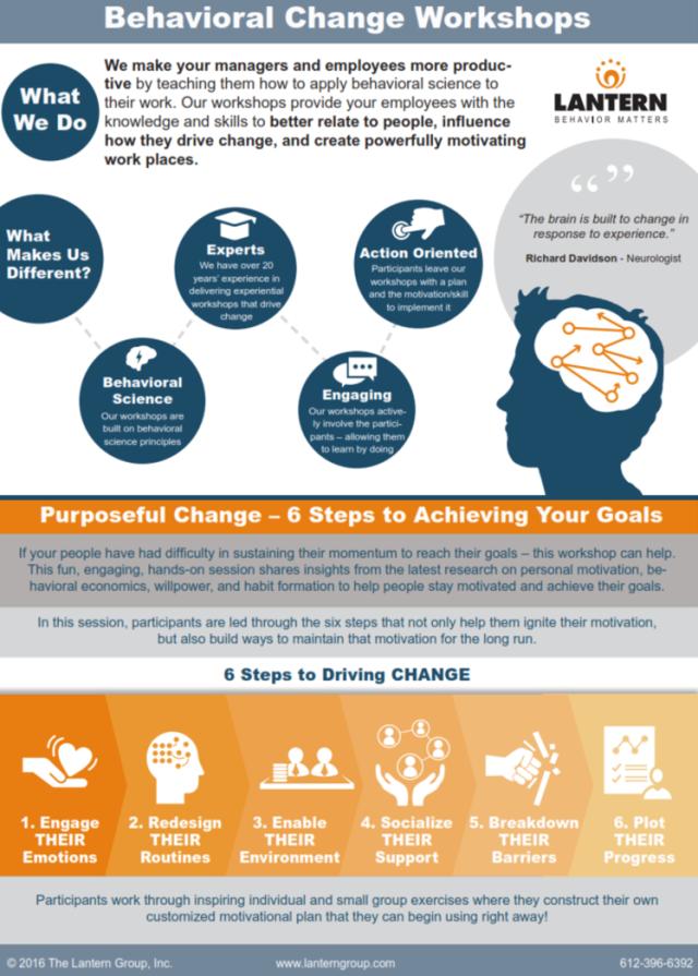 Behavioral Change Workshop - page 1